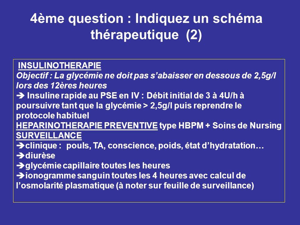 INSULINOTHERAPIE Objectif : La glycémie ne doit pas sabaisser en dessous de 2,5g/l lors des 12ères heures Insuline rapide au PSE en IV : Débit initial