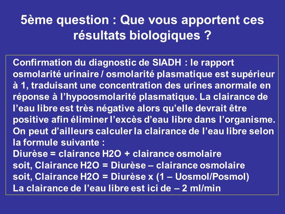 5ème question : Que vous apportent ces résultats biologiques ? Confirmation du diagnostic de SIADH : le rapport osmolarité urinaire / osmolarité plasm