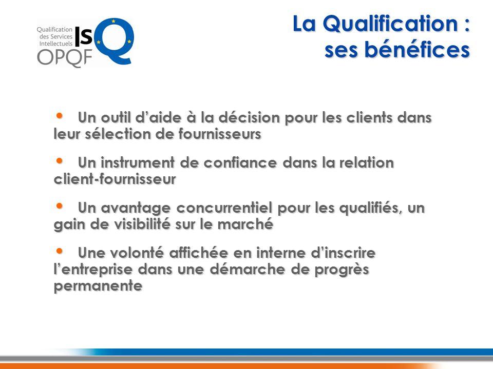 La Qualification : ses bénéfices Un outil daide à la décision pour les clients dans leur sélection de fournisseurs Un outil daide à la décision pour l