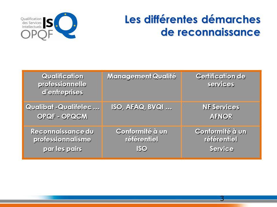 3 Les différentes démarches de reconnaissance Qualification professionnelle dentreprises Management Qualité Certification de services Qualibat -Qualif