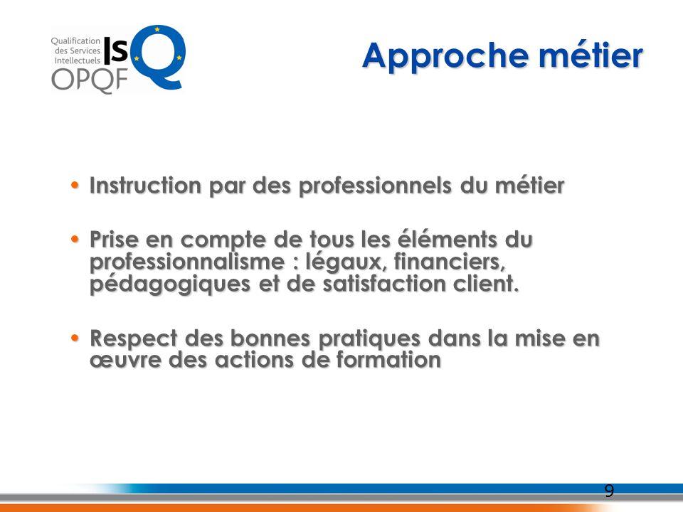 Approche métier Instruction par des professionnels du métier Instruction par des professionnels du métier Prise en compte de tous les éléments du prof