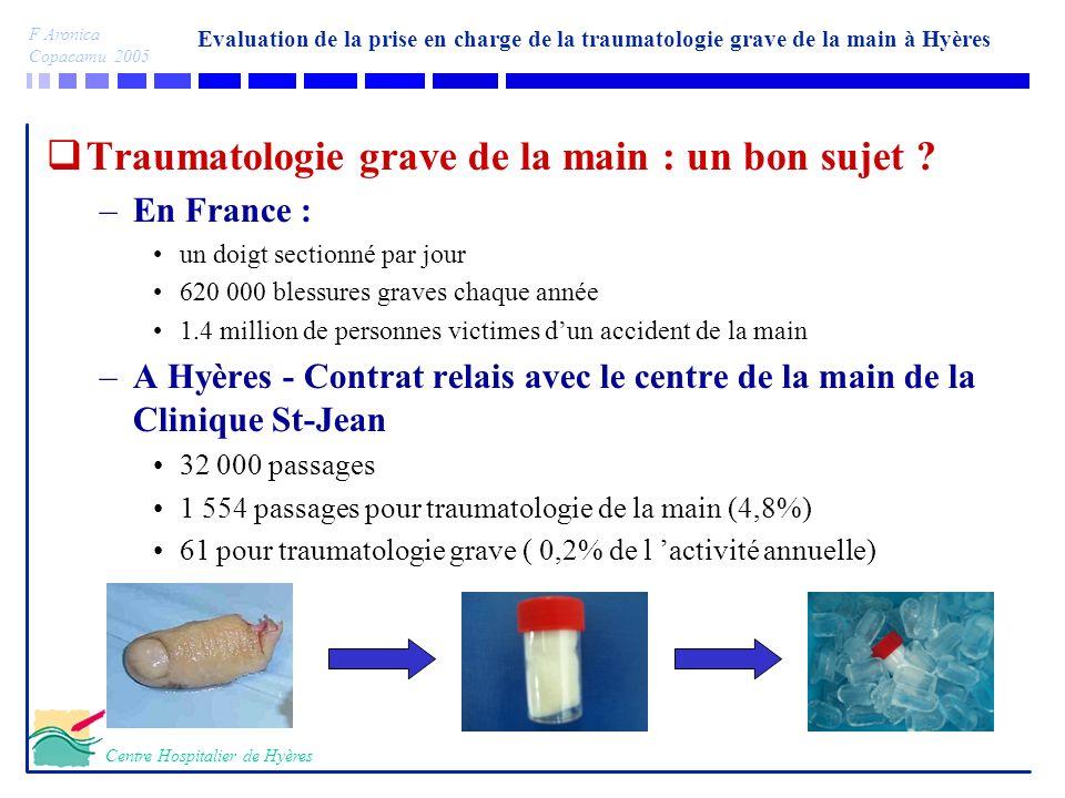 Evaluation de la prise en charge de la traumatologie grave de la main à Hyères F Aronica Copacamu 2005 Centre Hospitalier de Hyères Traumatologie grav