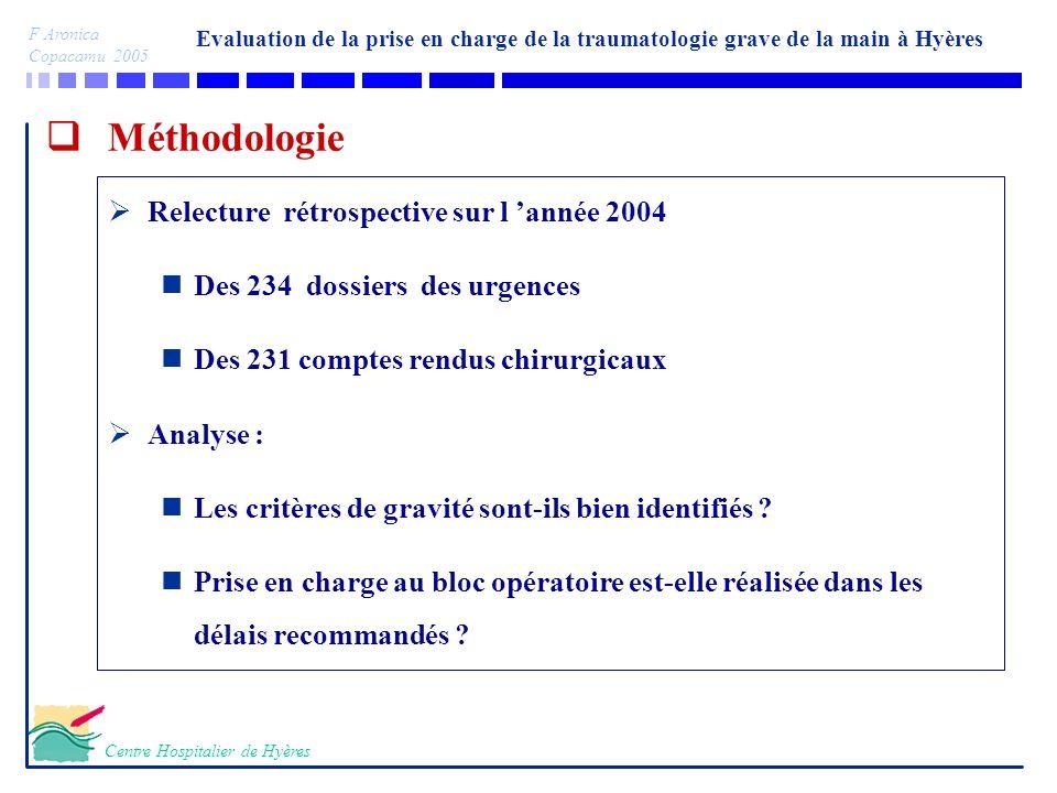 Evaluation de la prise en charge de la traumatologie grave de la main à Hyères F Aronica Copacamu 2005 Centre Hospitalier de Hyères Méthodologie Relec