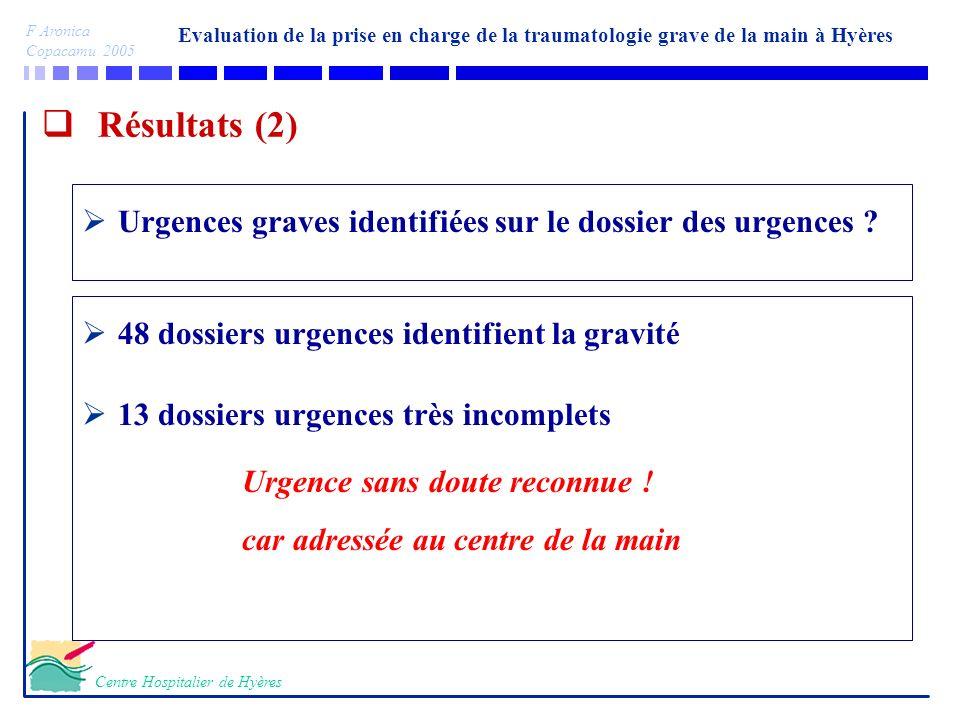Evaluation de la prise en charge de la traumatologie grave de la main à Hyères F Aronica Copacamu 2005 Centre Hospitalier de Hyères Résultats (2) Urge