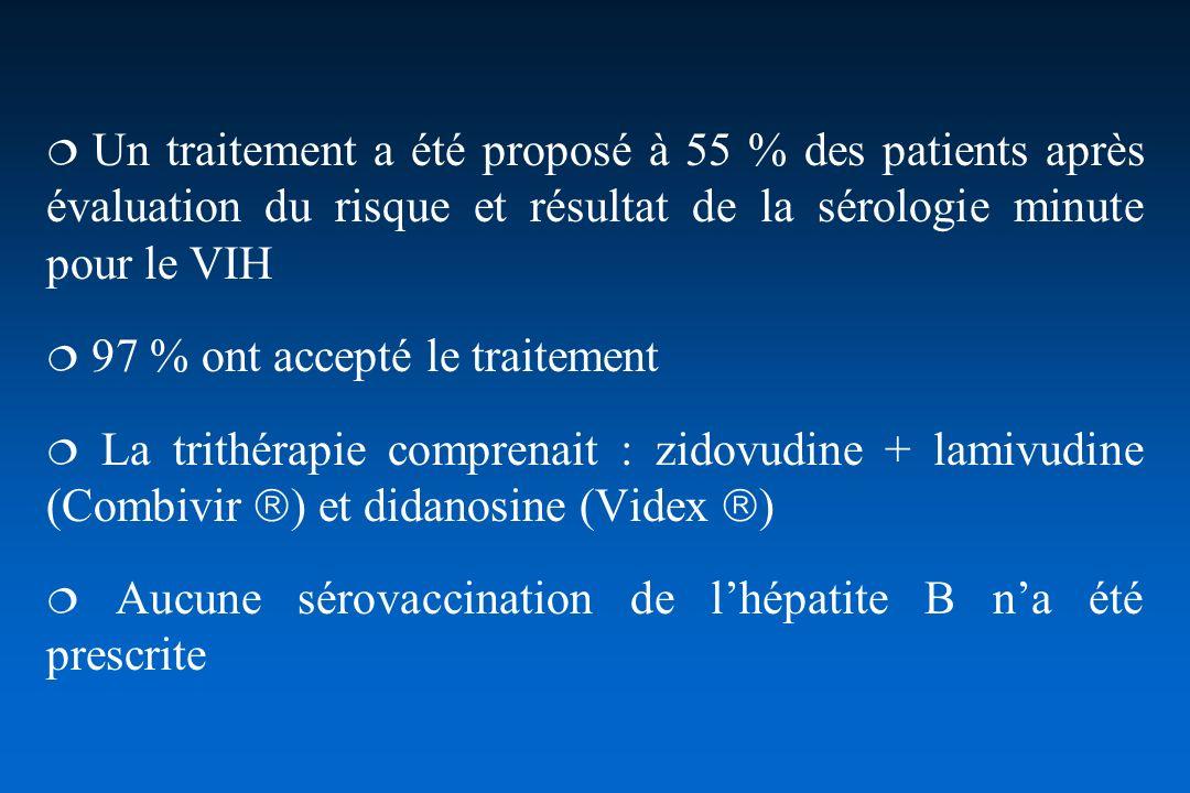 Au total, 22 % des patients reçus pour un AEV aux urgences ont bénéficié dun traitement prophylactique complet Plus de la moitié lont bien toléré
