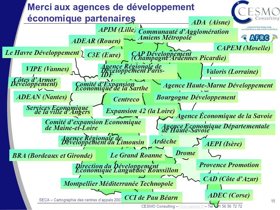 SECA – Cartographie des centres dappels 2003 CESMO Consulting – www.cesmo.fr – Tel : 01 56 56 72 72www.cesmo.fr 15 Merci aux agences de développement économique partenaires BRA (Bordeaux et Gironde) ADA (Aisne) CAPEM (Moselle) Provence Promotion CCI de Pau Béarn ADEAR (Rouen) Agence Économique de la Savoie C3E (Eure) Valoris (Lorraine) VIPE (Vannes) Ardèche Centreco ADEC (Corse) Direction du Développement Economique Languedoc Roussillon Montpellier Méditerranée Technopole Drome Services Economique de la ville dAngers CAD (Côte dAzur) Le Grand Roanne APIM (Lille) Bourgogne Développement AEPI (Isère) Côtes dArmor Développement) CAP Développement (Champagne Ardennes Picardie) Agence Régionale de Développement Paris- IDF Comité dExpansion Economique de la Sarthe Agence Economique Départementale de Haute-Savoie Agence Régionale de Développement du Limousin Communauté dAgglomération Amiens Métropole Le Havre Développement ADEAN (Nantes) Comité dexpansion Economique de Maine-et-Loire Agence Haute-Marne Développement Expansion 42 (la Loire)