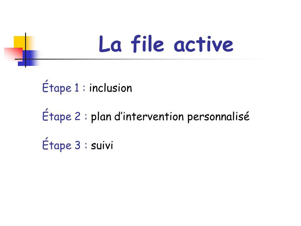 La file active Étape 1 : inclusion Étape 2 : plan dintervention personnalisé Étape 3 : suivi