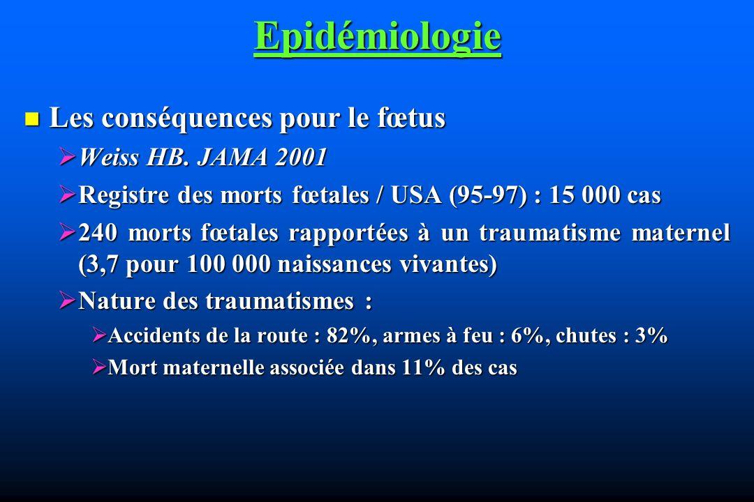 Epidémiologie Les conséquences pour le fœtus Les conséquences pour le fœtus Weiss HB. JAMA 2001 Weiss HB. JAMA 2001 Registre des morts fœtales / USA (