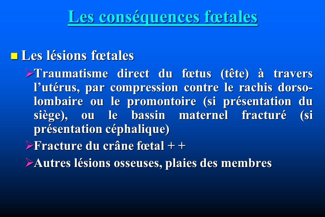 Les conséquences fœtales Les lésions fœtales Les lésions fœtales Traumatisme direct du fœtus (tête) à travers lutérus, par compression contre le rachis dorso- lombaire ou le promontoire (si présentation du siège), ou le bassin maternel fracturé (si présentation céphalique) Traumatisme direct du fœtus (tête) à travers lutérus, par compression contre le rachis dorso- lombaire ou le promontoire (si présentation du siège), ou le bassin maternel fracturé (si présentation céphalique) Fracture du crâne fœtal + + Fracture du crâne fœtal + + Autres lésions osseuses, plaies des membres Autres lésions osseuses, plaies des membres