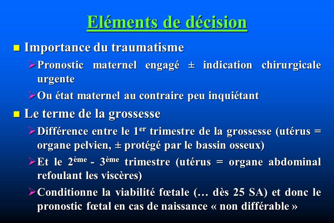 Eléments de décision Importance du traumatisme Importance du traumatisme Pronostic maternel engagé ± indication chirurgicale urgente Pronostic materne