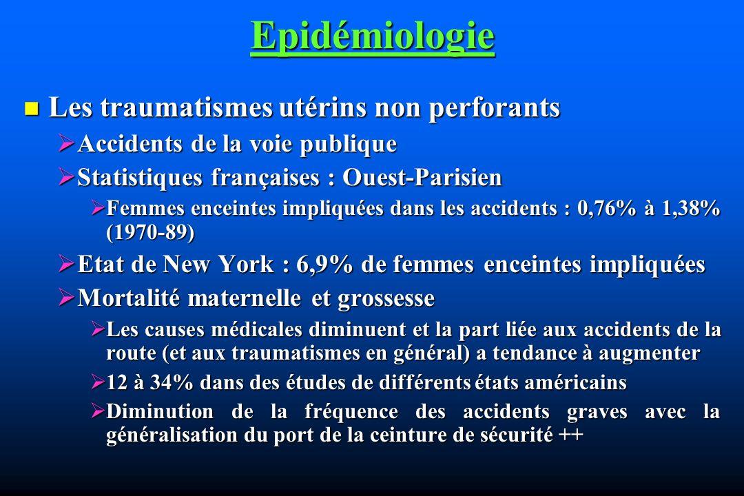 Epidémiologie Les traumatismes utérins non perforants Les traumatismes utérins non perforants Accidents de la voie publique Accidents de la voie publique Statistiques françaises : Ouest-Parisien Statistiques françaises : Ouest-Parisien Femmes enceintes impliquées dans les accidents : 0,76% à 1,38% (1970-89) Femmes enceintes impliquées dans les accidents : 0,76% à 1,38% (1970-89) Etat de New York : 6,9% de femmes enceintes impliquées Etat de New York : 6,9% de femmes enceintes impliquées Mortalité maternelle et grossesse Mortalité maternelle et grossesse Les causes médicales diminuent et la part liée aux accidents de la route (et aux traumatismes en général) a tendance à augmenter Les causes médicales diminuent et la part liée aux accidents de la route (et aux traumatismes en général) a tendance à augmenter 12 à 34% dans des études de différents états américains 12 à 34% dans des études de différents états américains Diminution de la fréquence des accidents graves avec la généralisation du port de la ceinture de sécurité ++ Diminution de la fréquence des accidents graves avec la généralisation du port de la ceinture de sécurité ++