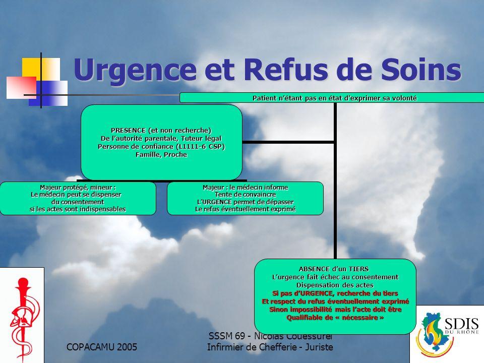COPACAMU 2005 SSSM 69 - Nicolas Couessurel Infirmier de Chefferie - Juriste Urgence et Refus de Soins Patient nétant pas en état dexprimer sa volonté