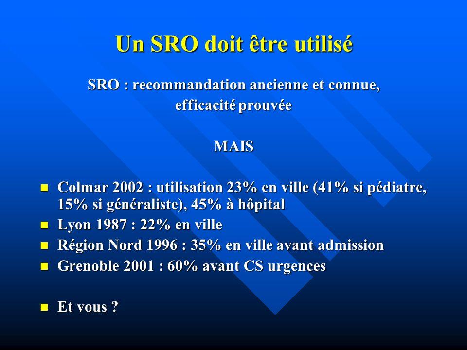 Un SRO doit être utilisé SRO : recommandation ancienne et connue, efficacité prouvée MAIS Colmar 2002 : utilisation 23% en ville (41% si pédiatre, 15%