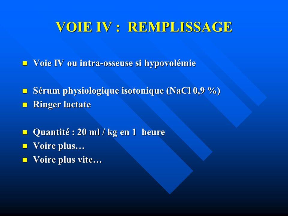 VOIE IV : REMPLISSAGE Voie IV ou intra-osseuse si hypovolémie Voie IV ou intra-osseuse si hypovolémie Sérum physiologique isotonique (NaCl 0,9 %) Séru