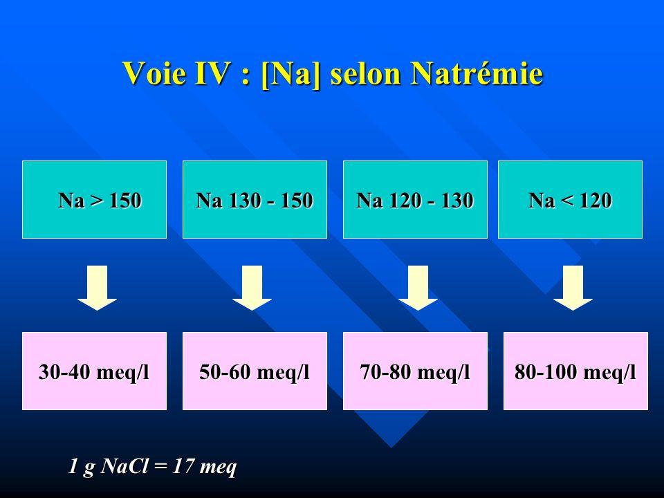 Voie IV : [Na] selon Natrémie Na > 150 Na 130 - 150 Na 120 - 130 Na < 120 50-60 meq/l 70-80 meq/l 80-100 meq/l 30-40 meq/l 1 g NaCl = 17 meq