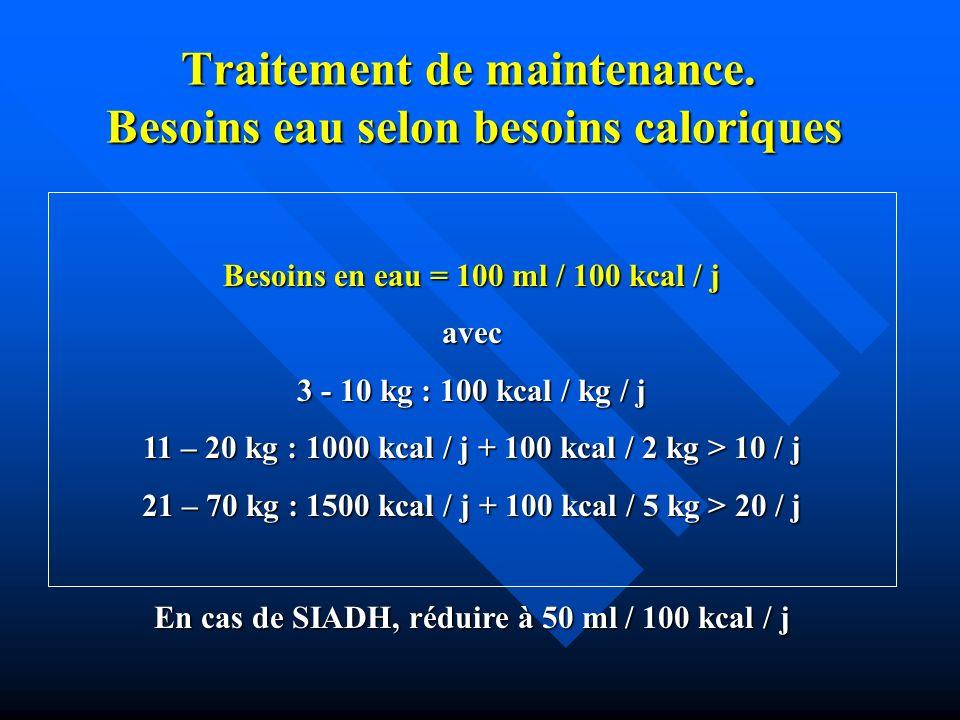 Traitement de maintenance. Besoins eau selon besoins caloriques Besoins en eau = 100 ml / 100 kcal / j avec 3 - 10 kg : 100 kcal / kg / j 11 – 20 kg :