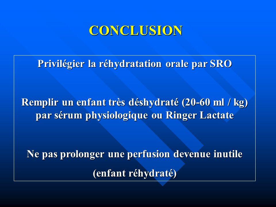 CONCLUSION Privilégier la réhydratation orale par SRO Remplir un enfant très déshydraté (20-60 ml / kg) par sérum physiologique ou Ringer Lactate Ne p