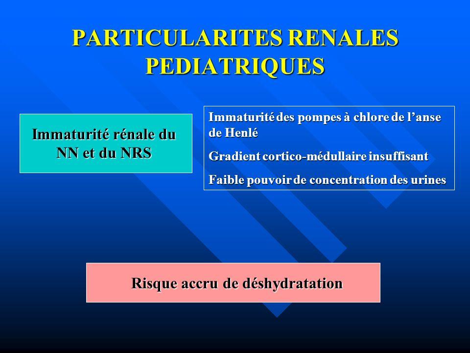 PARTICULARITES RENALES PEDIATRIQUES Immaturité rénale du NN et du NRS Immaturité des pompes à chlore de lanse de Henlé Gradient cortico-médullaire ins