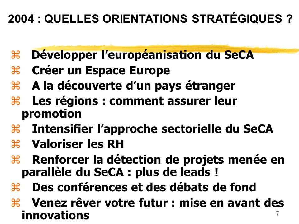 7 Développer leuropéanisation du SeCA Créer un Espace Europe A la découverte dun pays étranger Les régions : comment assurer leur promotion Intensifier lapproche sectorielle du SeCA Valoriser les RH Renforcer la détection de projets menée en parallèle du SeCA : plus de leads .