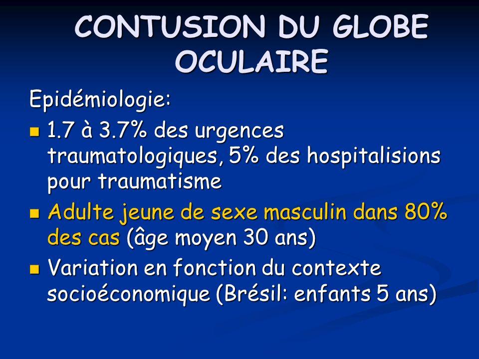 CONTUSION DU GLOBE OCULAIRE Epidémiologie: 1.7 à 3.7% des urgences traumatologiques, 5% des hospitalisions pour traumatisme 1.7 à 3.7% des urgences tr