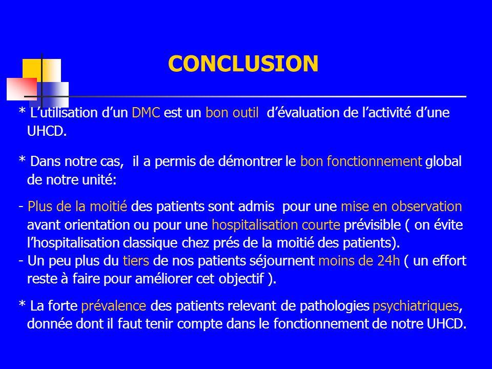 CONCLUSION * Lutilisation dun DMC est un bon outil dévaluation de lactivité dune UHCD. * Dans notre cas, il a permis de démontrer le bon fonctionnemen