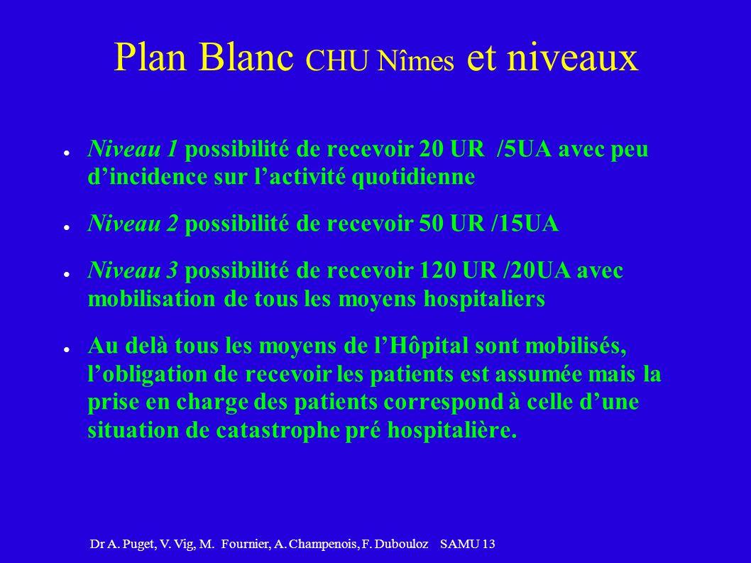 Dr A. Puget, V. Vig, M. Fournier, A. Champenois, F. Dubouloz SAMU 13 Plan Blanc CHU Nîmes et niveaux Niveau 1 possibilité de recevoir 20 UR /5UA avec