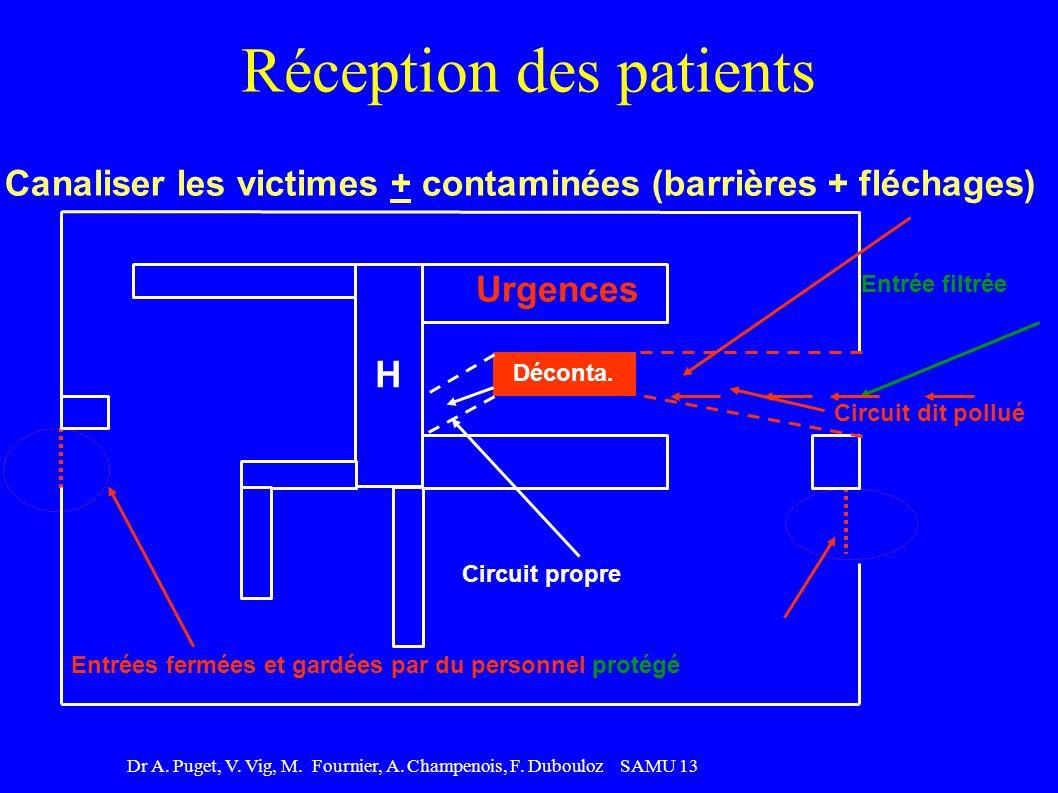 Dr A. Puget, V. Vig, M. Fournier, A. Champenois, F. Dubouloz SAMU 13 H Canaliser les victimes + contaminées (barrières + fléchages) Entrées fermées et