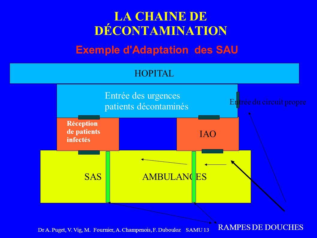 Dr A. Puget, V. Vig, M. Fournier, A. Champenois, F. Dubouloz SAMU 13 SAS AMBULANCES LA CHAINE DE DÉCONTAMINATION Exemple d'Adaptation des SAU IAO Réce