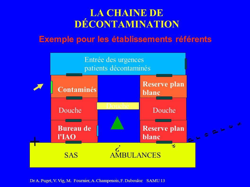 Dr A. Puget, V. Vig, M. Fournier, A. Champenois, F. Dubouloz SAMU 13 SAS AMBULANCES LA CHAINE DE DÉCONTAMINATION Exemple pour les établissements référ