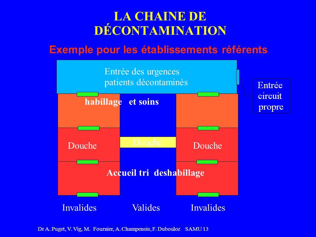 Dr A. Puget, V. Vig, M. Fournier, A. Champenois, F. Dubouloz SAMU 13 LA CHAINE DE DÉCONTAMINATION Exemple pour les établissements référents Douche hab