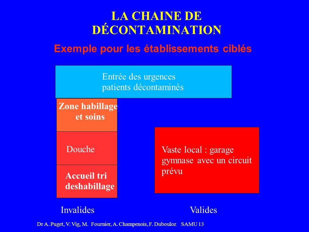 Dr A. Puget, V. Vig, M. Fournier, A. Champenois, F. Dubouloz SAMU 13 LA CHAINE DE DÉCONTAMINATION Exemple pour les établissements ciblés Douche Zone h