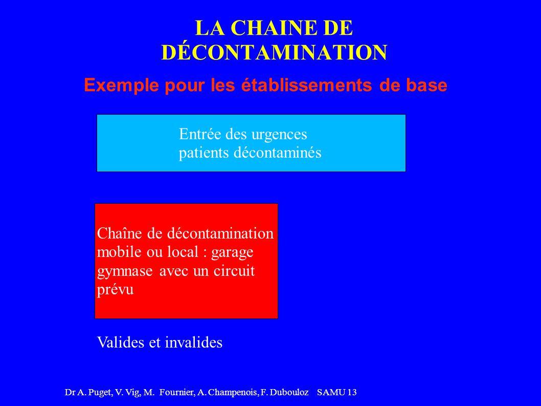 Dr A. Puget, V. Vig, M. Fournier, A. Champenois, F. Dubouloz SAMU 13 LA CHAINE DE DÉCONTAMINATION Exemple pour les établissements de base Entrée des u