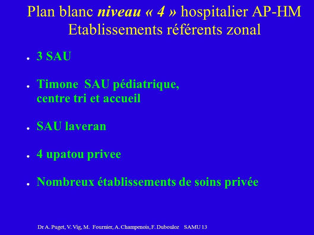 Dr A. Puget, V. Vig, M. Fournier, A. Champenois, F. Dubouloz SAMU 13 Plan blanc niveau « 4 » hospitalier AP-HM Etablissements référents zonal 3 SAU Ti