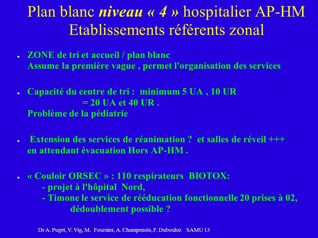 Dr A. Puget, V. Vig, M. Fournier, A. Champenois, F. Dubouloz SAMU 13 Plan blanc niveau « 4 » hospitalier AP-HM Etablissements référents zonal ZONE de