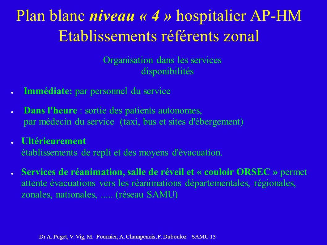 Dr A. Puget, V. Vig, M. Fournier, A. Champenois, F. Dubouloz SAMU 13 Plan blanc niveau « 4 » hospitalier AP-HM Etablissements référents zonal Organisa