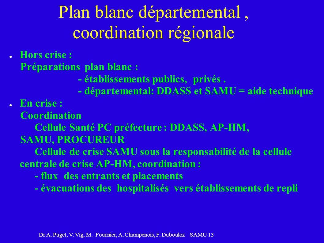 Dr A. Puget, V. Vig, M. Fournier, A. Champenois, F. Dubouloz SAMU 13 Plan blanc départemental, coordination régionale Hors crise : Préparations plan b