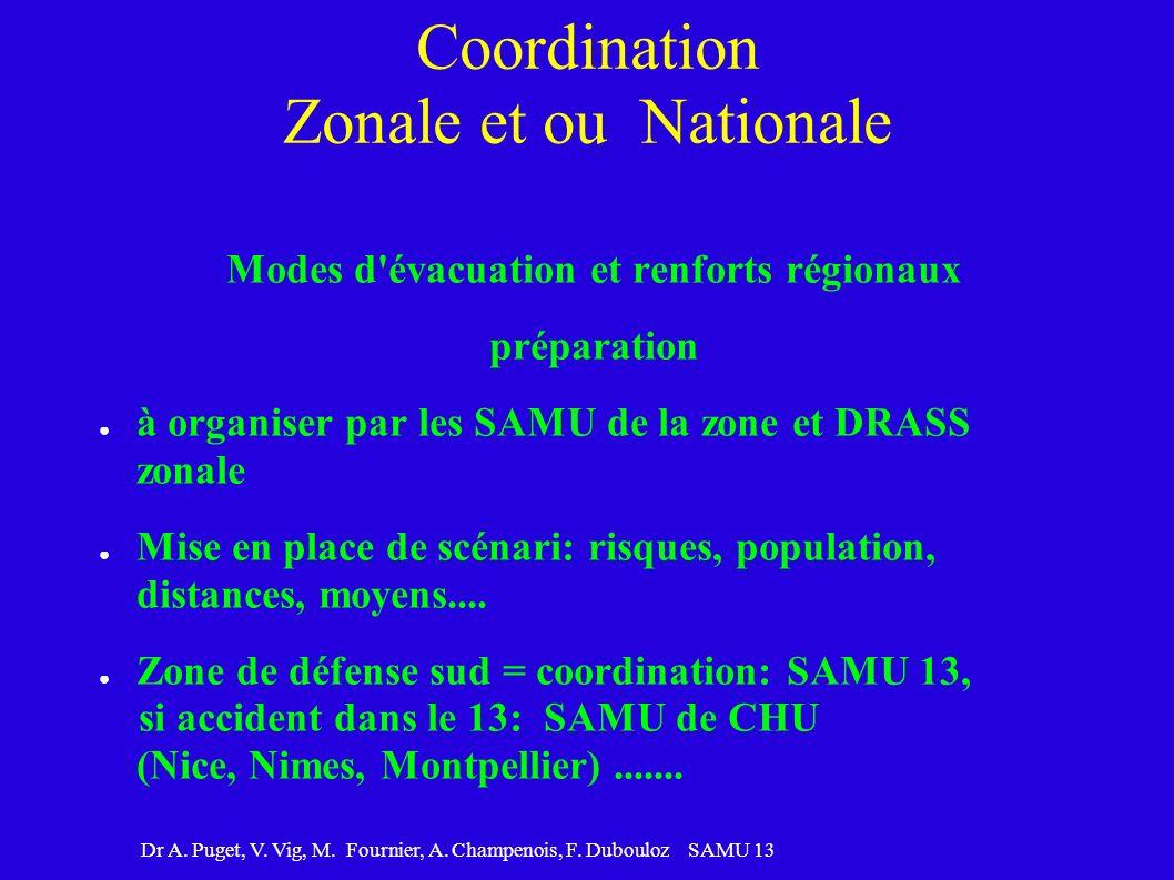 Dr A. Puget, V. Vig, M. Fournier, A. Champenois, F. Dubouloz SAMU 13 Coordination Zonale et ou Nationale Modes d'évacuation et renforts régionaux prép