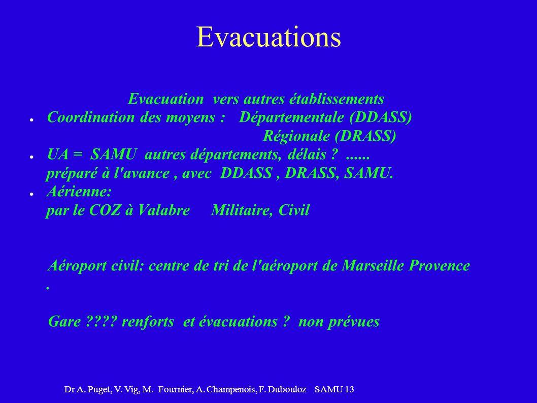 Dr A. Puget, V. Vig, M. Fournier, A. Champenois, F. Dubouloz SAMU 13 Evacuations Evacuation vers autres établissements Coordination des moyens : Dépar