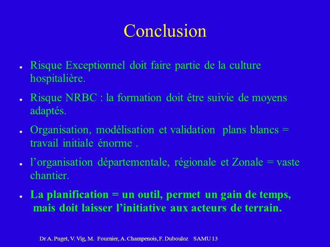 Dr A. Puget, V. Vig, M. Fournier, A. Champenois, F. Dubouloz SAMU 13 Conclusion Risque Exceptionnel doit faire partie de la culture hospitalière. Risq