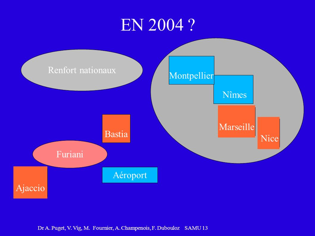 Dr A. Puget, V. Vig, M. Fournier, A. Champenois, F. Dubouloz SAMU 13 EN 2004 ? Furiani Bastia Ajaccio Aéroport Marseille Nice Nîmes Montpellier Renfor
