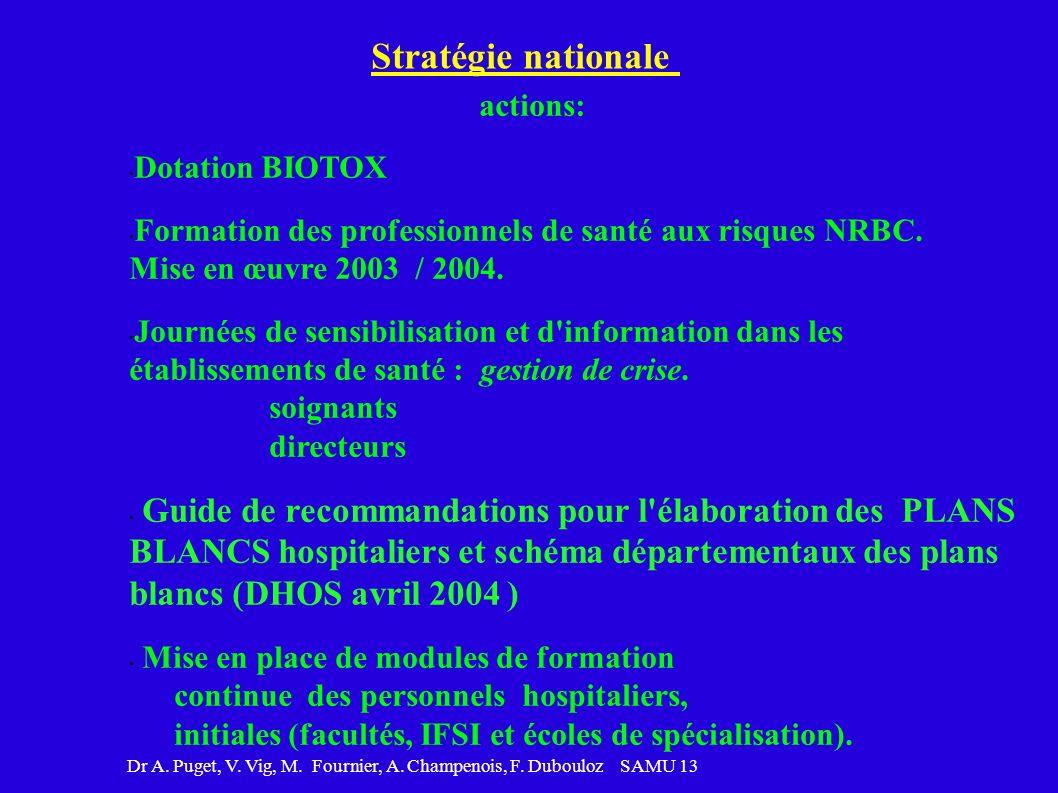 Dr A. Puget, V. Vig, M. Fournier, A. Champenois, F. Dubouloz SAMU 13 actions: Dotation BIOTOX Formation des professionnels de santé aux risques NRBC.
