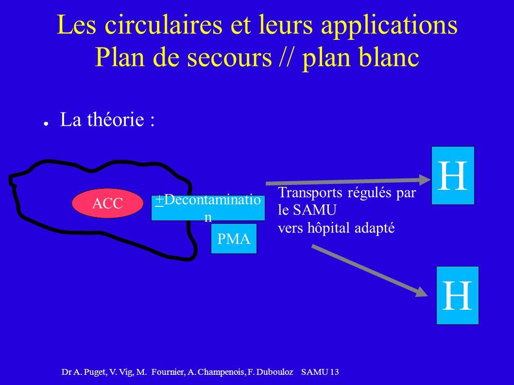 Dr A. Puget, V. Vig, M. Fournier, A. Champenois, F. Dubouloz SAMU 13 Les circulaires et leurs applications Plan de secours // plan blanc La théorie :