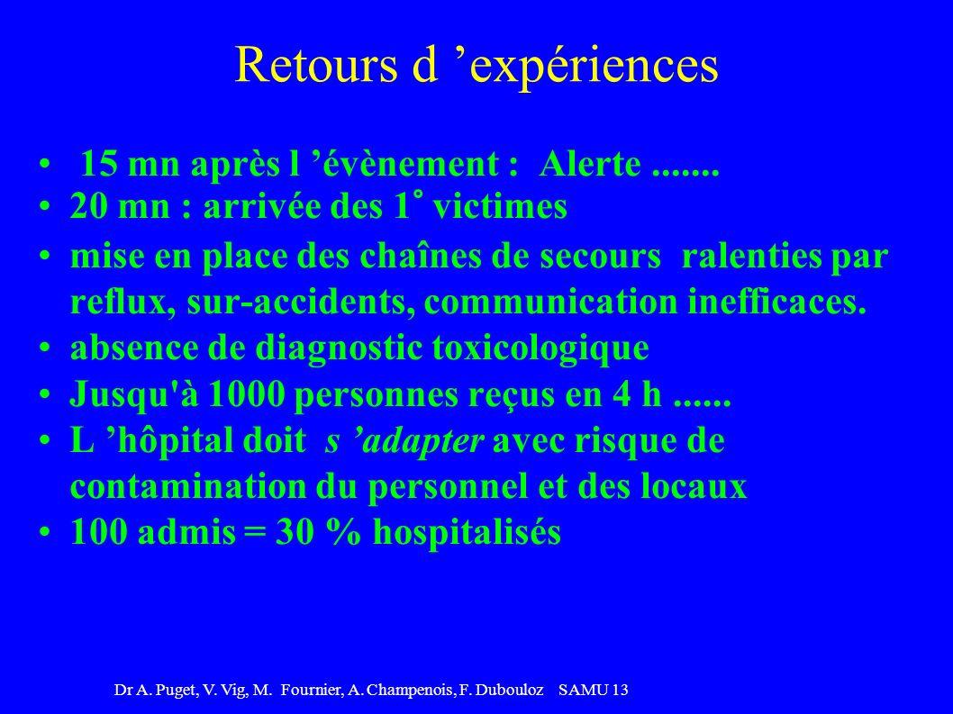 Dr A. Puget, V. Vig, M. Fournier, A. Champenois, F. Dubouloz SAMU 13 15 mn après l évènement : Alerte....... 20 mn : arrivée des 1° victimes mise en p