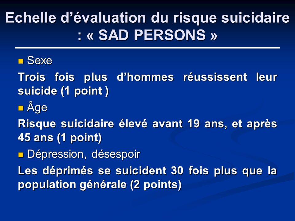 Echelle dévaluation du risque suicidaire : « SAD PERSONS » Sexe Sexe Trois fois plus dhommes réussissent leur suicide (1 point ) Âge Âge Risque suicid