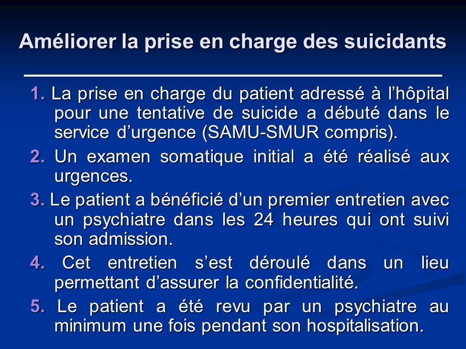 Améliorer la prise en charge des suicidants 1. La prise en charge du patient adressé à lhôpital pour une tentative de suicide a débuté dans le service