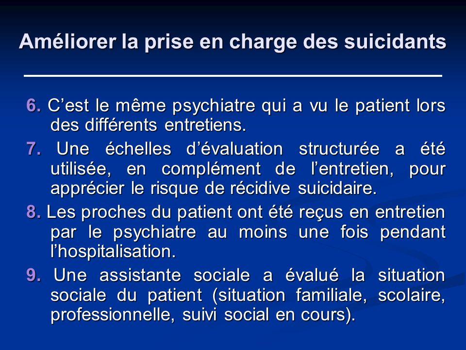 Améliorer la prise en charge des suicidants 6. Cest le même psychiatre qui a vu le patient lors des différents entretiens. 7. Une échelles dévaluation