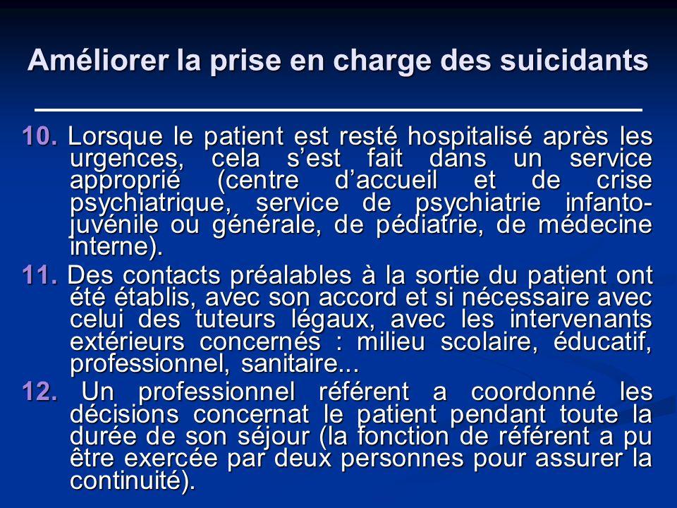 Améliorer la prise en charge des suicidants 10. Lorsque le patient est resté hospitalisé après les urgences, cela sest fait dans un service approprié