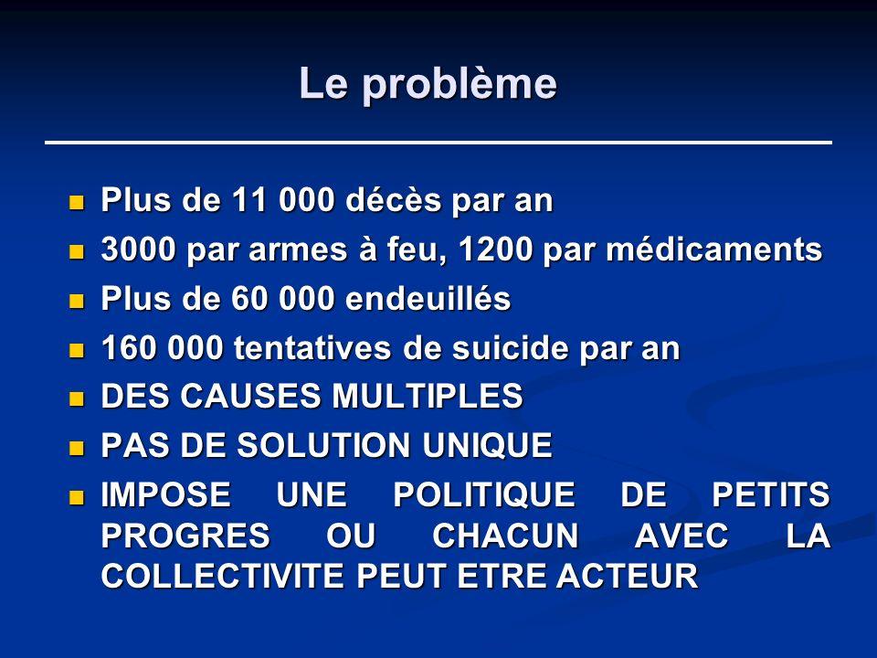 Le problème Plus de 11 000 décès par an Plus de 11 000 décès par an 3000 par armes à feu, 1200 par médicaments 3000 par armes à feu, 1200 par médicame