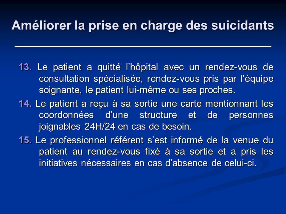 Améliorer la prise en charge des suicidants 13. Le patient a quitté lhôpital avec un rendez-vous de consultation spécialisée, rendez-vous pris par léq