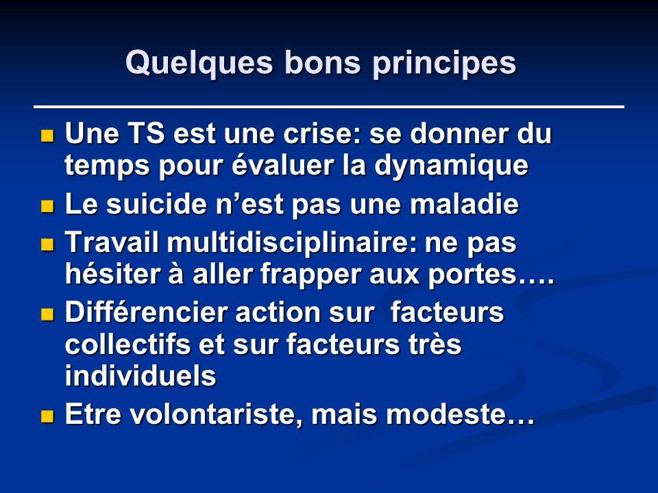 Quelques bons principes Une TS est une crise: se donner du temps pour évaluer la dynamique Une TS est une crise: se donner du temps pour évaluer la dy